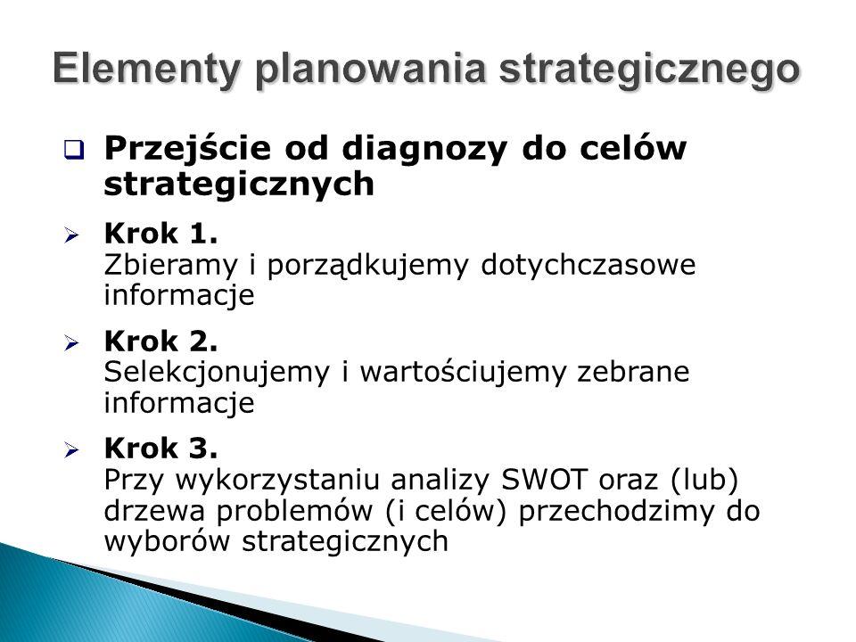  Przejście od diagnozy do celów strategicznych  Krok 1.