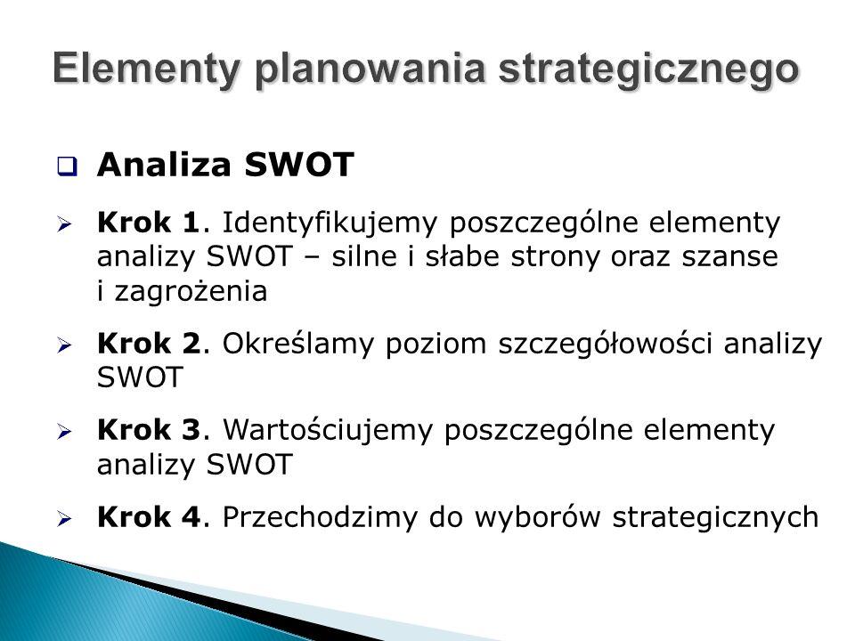  Analiza SWOT  Krok 1.