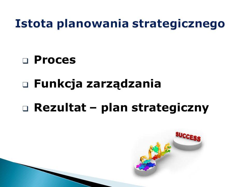  Proces  Funkcja zarządzania  Rezultat – plan strategiczny