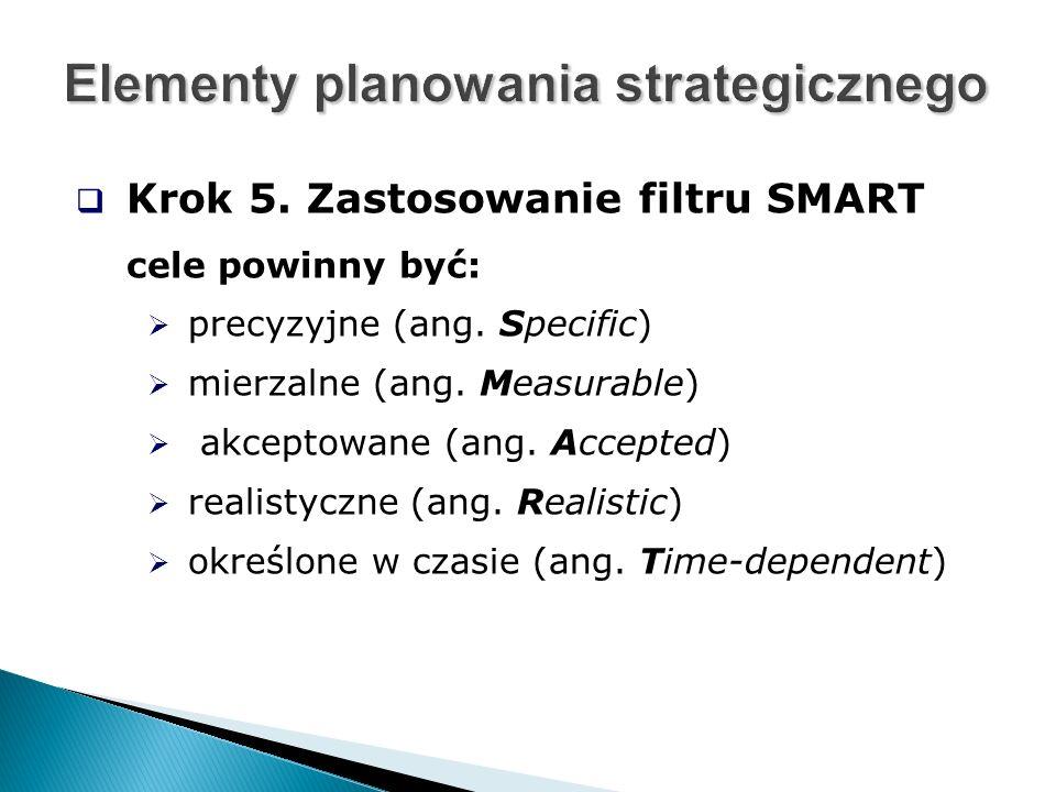  Krok 5. Zastosowanie filtru SMART cele powinny być:  precyzyjne (ang.