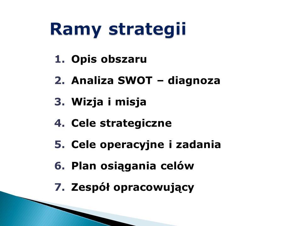 1.Opis obszaru 2.Analiza SWOT – diagnoza 3.Wizja i misja 4.Cele strategiczne 5.Cele operacyjne i zadania 6.Plan osiągania celów 7.Zespół opracowujący