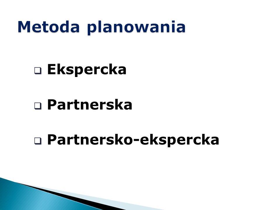  Ekspercka  Partnerska  Partnersko-ekspercka