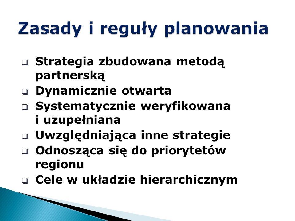  Strategia zbudowana metodą partnerską  Dynamicznie otwarta  Systematycznie weryfikowana i uzupełniana  Uwzględniająca inne strategie  Odnosząca się do priorytetów regionu  Cele w układzie hierarchicznym