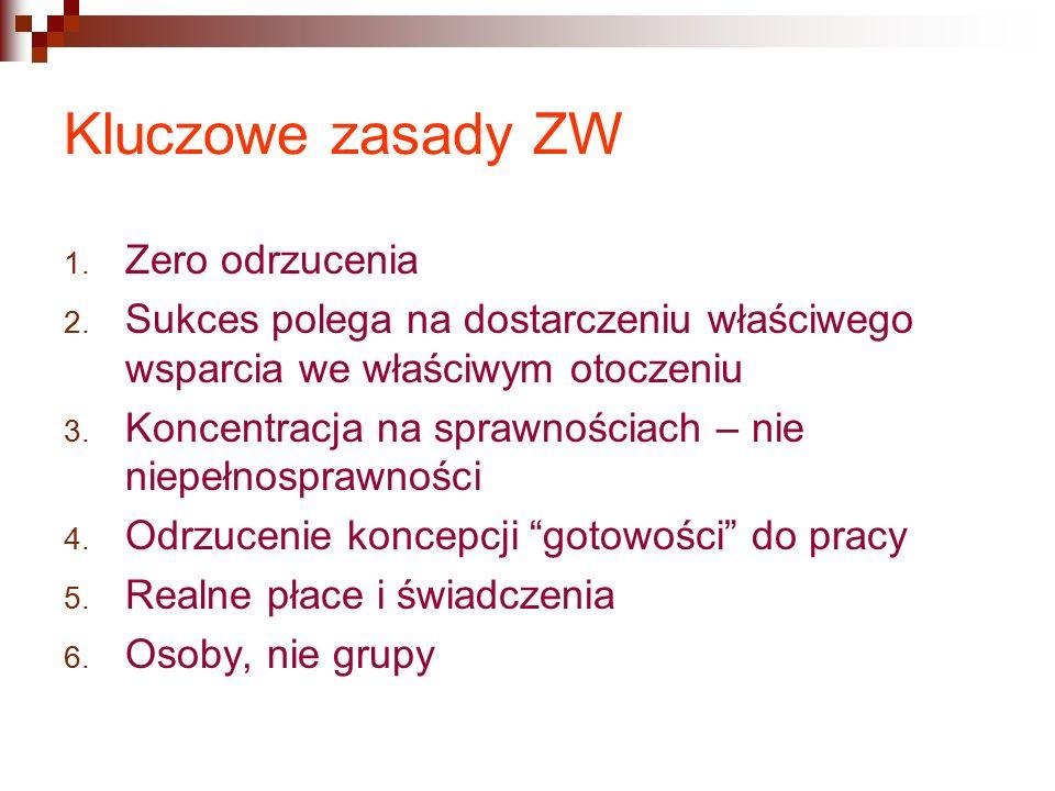 Kluczowe zasady ZW 1. Zero odrzucenia 2.