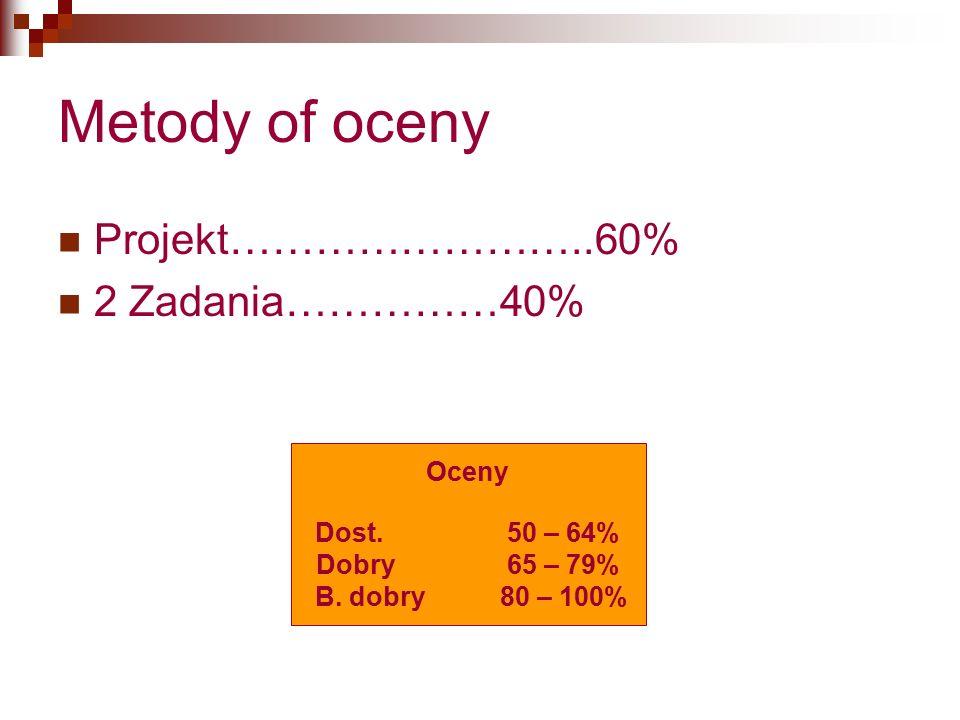 Metody of oceny Projekt……………………..60% 2 Zadania……………40% Oceny Dost.