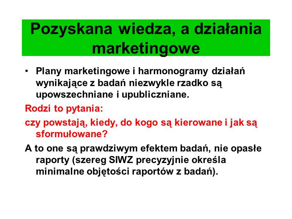 Pozyskana wiedza, a działania marketingowe Plany marketingowe i harmonogramy działań wynikające z badań niezwykle rzadko są upowszechniane i upubliczn