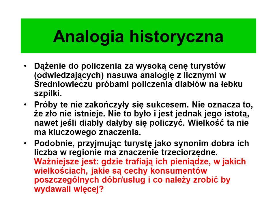 Analogia historyczna Dążenie do policzenia za wysoką cenę turystów (odwiedzających) nasuwa analogię z licznymi w Średniowieczu próbami policzenia diabłów na łebku szpilki.