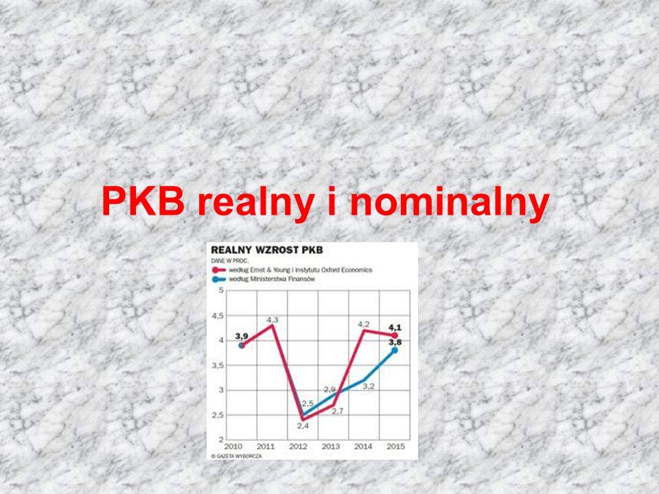 PKB realny i nominalny