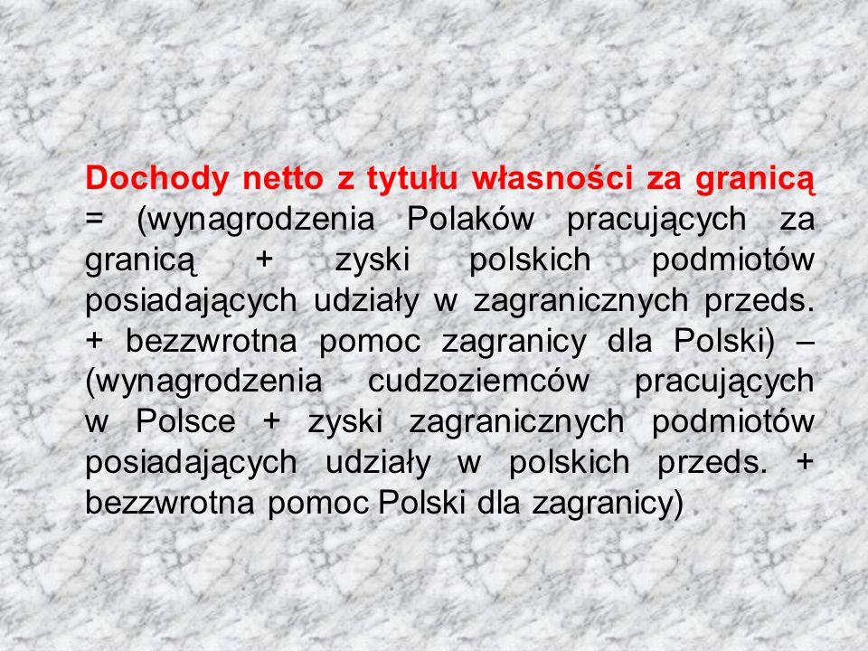 Dochody netto z tytułu własności za granicą = (wynagrodzenia Polaków pracujących za granicą + zyski polskich podmiotów posiadających udziały w zagranicznych przeds.