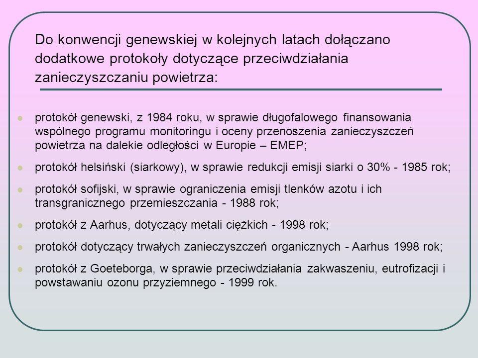 Do konwencji genewskiej w kolejnych latach dołączano dodatkowe protokoły dotyczące przeciwdziałania zanieczyszczaniu powietrza: protokół genewski, z 1984 roku, w sprawie długofalowego finansowania wspólnego programu monitoringu i oceny przenoszenia zanieczyszczeń powietrza na dalekie odległości w Europie – EMEP; protokół helsiński (siarkowy), w sprawie redukcji emisji siarki o 30% - 1985 rok; protokół sofijski, w sprawie ograniczenia emisji tlenków azotu i ich transgranicznego przemieszczania - 1988 rok; protokół z Aarhus, dotyczący metali ciężkich - 1998 rok; protokół dotyczący trwałych zanieczyszczeń organicznych - Aarhus 1998 rok; protokół z Goeteborga, w sprawie przeciwdziałania zakwaszeniu, eutrofizacji i powstawaniu ozonu przyziemnego - 1999 rok.