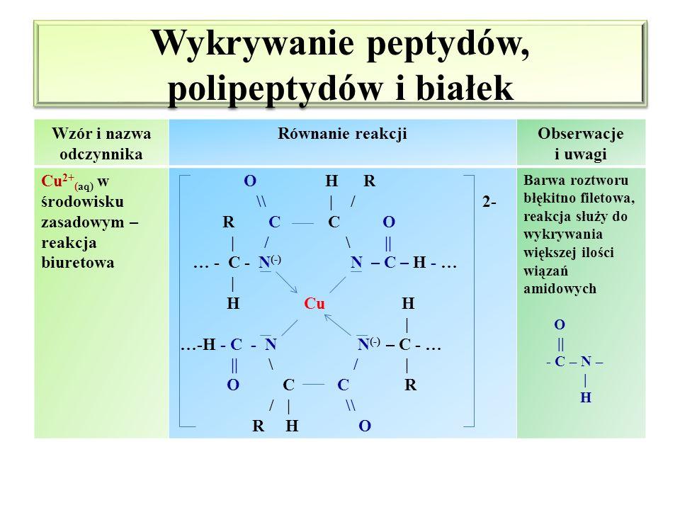 Wykrywanie glukozy (odróżnianie aldoz i ketoz) i skrobi Wzór i nazwa odczynnika Równanie reakcji Obserwacje i uwagi Br 2(aq) - woda bromowa + NaHCO 3 – wodorowęglan (IV) sodu CHO COOH | | H–C–OH H–C–OH | | HO–C–H + Br 2 + 2NaHCO 3  HO–C–H + 2NaBr + | | 2CO 2 + H–C–OH H–C–OH H 2 O | | H–C–OH H–C–OH | | CH 2 -OH CH 2 -OH Odbarwieni e wody bromowej i wydzielanie się gazu CO 2 I 2 w KI (aq) jod w jodku potasu – płyn Lugola Cząsteczki jodu silnie oddziaływują z resztami glukozowymi i następuje silna adsorbcja światła Barwa granatowa, zanika po ogrzaniu