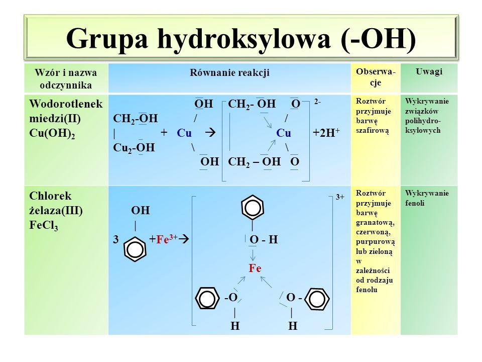Reakcje charakterystyczne w chemii organicznej – identyfikacja związków i grup funkcyjnych -Grupy hydroksylowe, -Grupa aldehydowa, -Grupa ketonowa -Grupa karboksylowa -Grupa aminowa -Wiązania wielokrotne w szkielecie węglowym -Areny -Glukoza i skrobia -Peptydy, polipeptydy i białka -Grupy hydroksylowe, -Grupa aldehydowa, -Grupa ketonowa -Grupa karboksylowa -Grupa aminowa -Wiązania wielokrotne w szkielecie węglowym -Areny -Glukoza i skrobia -Peptydy, polipeptydy i białka