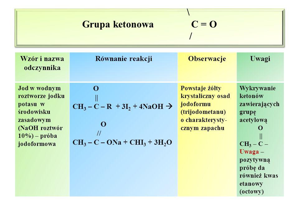 Grupa aldehydowa (-CHO) Wzór i nazwa odczynnika Równanie reakcjiObserwacjeUwagi [Ag(NH 3 ) 2 ]OH Wodorotlenek diaminasrebra(I), amoniakalny roztwór tlenku srebra(I) – próba Tollensa T R – CHO + [Ag(NH 3 ) 2 ]OH  O // R-C – ONH 4 + 2Ag + NH 3 + H 2 O Powstaje metaliczne srebro Odczynnik stosowany do wykrywania grup aldehydowych, uwaga – pozytywną próbę daje również kwas metanowy (mrówkowy) Cu(OH) 2 wodorotlenek miedzi(II) – próba Tommera T R – CHO + 2Cu(OH) 2  O // R – C – OH + Cu 2 O + 2H 2 O Wytrąca się ceglasto- pomarańczowy osad tlenku miedzi(I) Odczynnik stosowany do wykrywania grup aldehydowych, Uwaga – pozytywną próbę daje również kwas metanowy (mrówkowy)