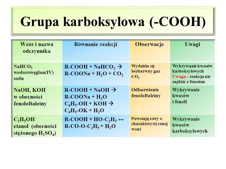 \ Grupa ketonowa C = O / Wzór i nazwa odczynnika Równanie reakcjiObserwacjeUwagi Jod w wodnym roztworze jodku potasu w środowisku zasadowym (NaOH roztwór 10%) – próba jodoformowa O || CH 3 – C – R + 3I 2 + 4NaOH  O // CH 3 – C – ONa + CHI 3 + 3H 2 O Powstaje żółty krystaliczny osad jodoformu (trijodometanu) o charakterysty- cznym zapachu Wykrywanie ketonów zawierających grupę acetylową O || CH 3 – C – Uwaga – pozytywną próbę da również kwas etanowy (octowy)