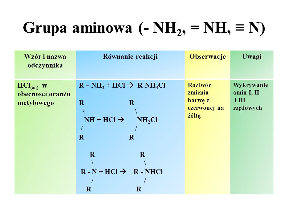 Grupa karboksylowa (-COOH)