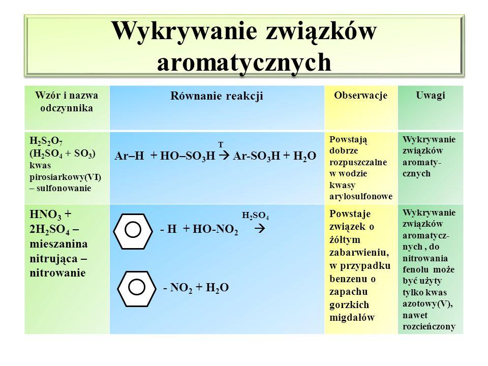 \ / Wykrywanie wiązań wielokrotnych: C = C ; - C ≡ C – / \ Wzór i nazwa odczynnika Równanie reakcji Obserwacje Uwagi Br 2(aq) woda bromowa R – CH = CH 2 + Br 2  R – CHBr – CH 2 Br R – C ≡ CH + 2Br 2  R – CBr 2 – CHBr 2 Odbarwienie wody bromowej Wykrywanie związków nienasyconych KMnO 4(aq) wodny roztwór manganianu (VII) potasu 3R – CH = CH 2 + 2KMnO 4 + 4H 2 O  3R–CH(OH)–CH 2 (OH) + 2MnO 2 + 2KOH R 1 – C ≡ C – R 2 + 2KMnO 4 + 2H 2 O  R 1 –COOH + R 2 –COOH + 2MnO 2 + 2KOH Odbarwienie roztworu i wytrącenie się brunatnego osadu MnO 2 Wykrywanie związków nienasyconych