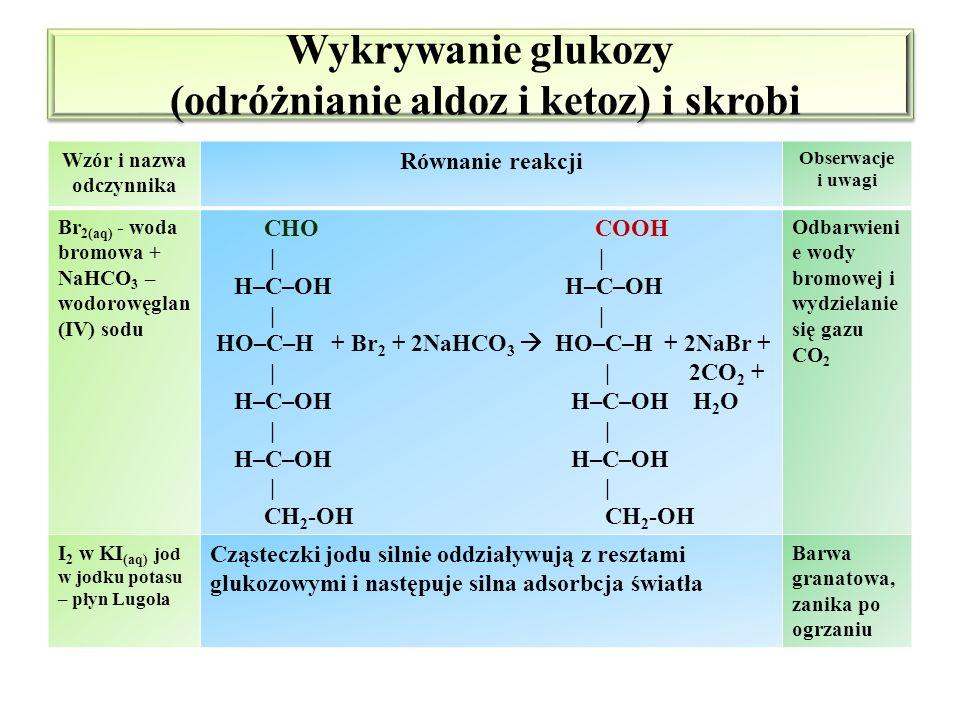 Wykrywanie związków aromatycznych Wzór i nazwa odczynnika Równanie reakcji ObserwacjeUwagi H 2 S 2 O 7 (H 2 SO 4 + SO 3 ) kwas pirosiarkowy(VI) – sulfonowanie T Ar–H + HO–SO 3 H  Ar-SO 3 H + H 2 O Powstają dobrze rozpuszczalne w wodzie kwasy arylosulfonowe Wykrywanie związków aromaty- cznych HNO 3 + 2H 2 SO 4 – mieszanina nitrująca – nitrowanie H 2 SO 4 - H + HO-NO 2  - NO 2 + H 2 O Powstaje związek o żółtym zabarwieniu, w przypadku benzenu o zapachu gorzkich migdałów Wykrywanie związków aromatycz- nych, do nitrowania fenolu może być użyty tylko kwas azotowy(V), nawet rozcieńczony