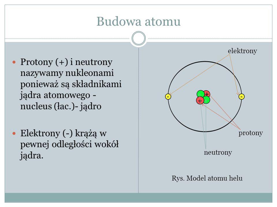 Budowa atomu Protony (+) i neutrony nazywamy nukleonami ponieważ są składnikami jądra atomowego - nucleus (łac.)- jądro Elektrony (-) krążą w pewnej odległości wokół jądra.