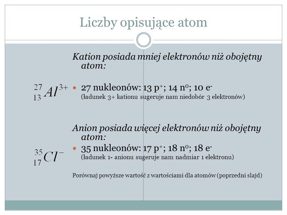 Liczby opisujące atom Kation posiada mniej elektronów niż obojętny atom: 27 nukleonów: 13 p + ; 14 n 0 ; 10 e - (ładunek 3+ kationu sugeruje nam niedobór 3 elektronów) Anion posiada więcej elektronów niż obojętny atom: 35 nukleonów: 17 p + ; 18 n 0 ; 18 e - (ładunek 1- anionu sugeruje nam nadmiar 1 elektronu) Porównaj powyższe wartość z wartościami dla atomów (poprzedni slajd)