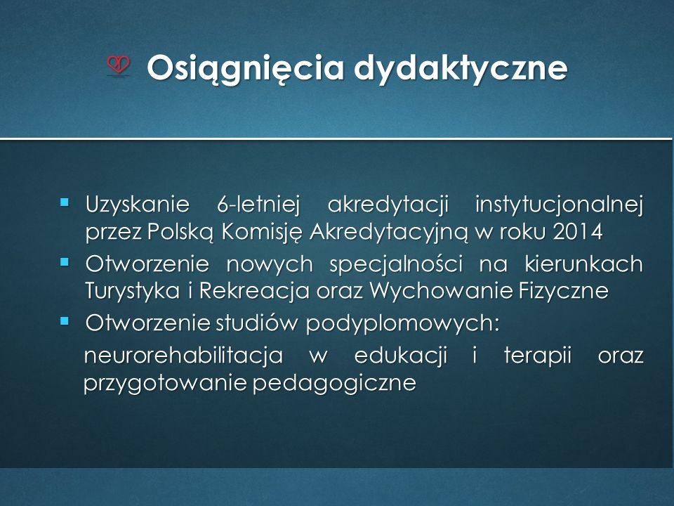  Uzyskanie 6-letniej akredytacji instytucjonalnej przez Polską Komisję Akredytacyjną w roku 2014  Otworzenie nowych specjalności na kierunkach Turystyka i Rekreacja oraz Wychowanie Fizyczne  Otworzenie studiów podyplomowych: neurorehabilitacja w edukacji i terapii oraz przygotowanie pedagogiczne neurorehabilitacja w edukacji i terapii oraz przygotowanie pedagogiczne Osiągnięcia dydaktyczne