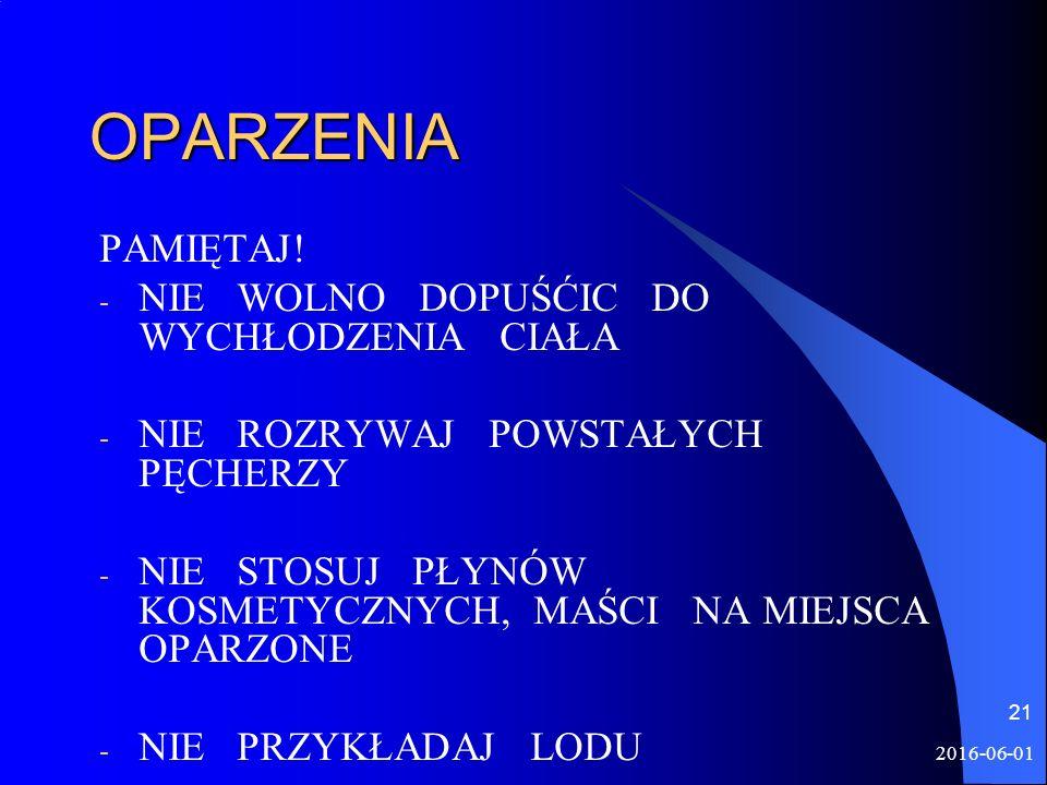 2016-06-01 21 OPARZENIA PAMIĘTAJ.
