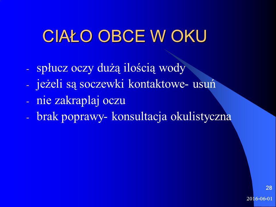 2016-06-01 28 CIAŁO OBCE W OKU CIAŁO OBCE W OKU - spłucz oczy dużą ilością wody - jeżeli są soczewki kontaktowe- usuń - nie zakraplaj oczu - brak poprawy- konsultacja okulistyczna