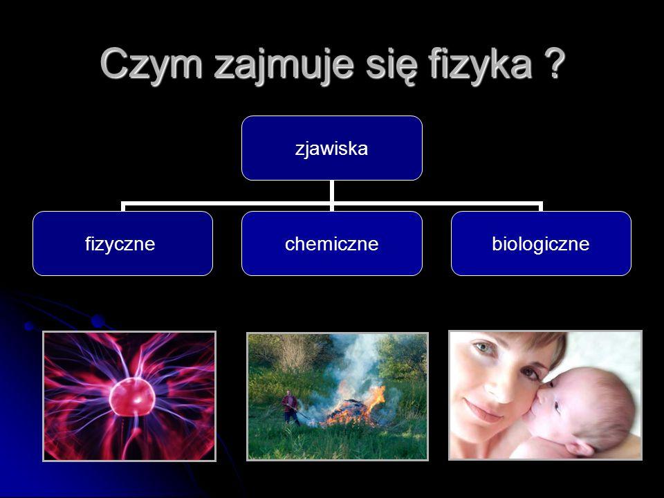 Czym zajmuje się fizyka ? zjawiska fizycznechemicznebiologiczne