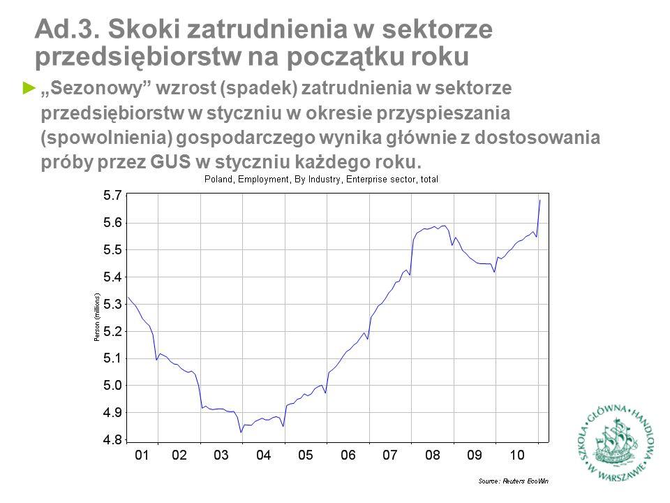 """►""""Sezonowy wzrost (spadek) zatrudnienia w sektorze przedsiębiorstw w styczniu w okresie przyspieszania (spowolnienia) gospodarczego wynika głównie z dostosowania próby przez GUS w styczniu każdego roku."""
