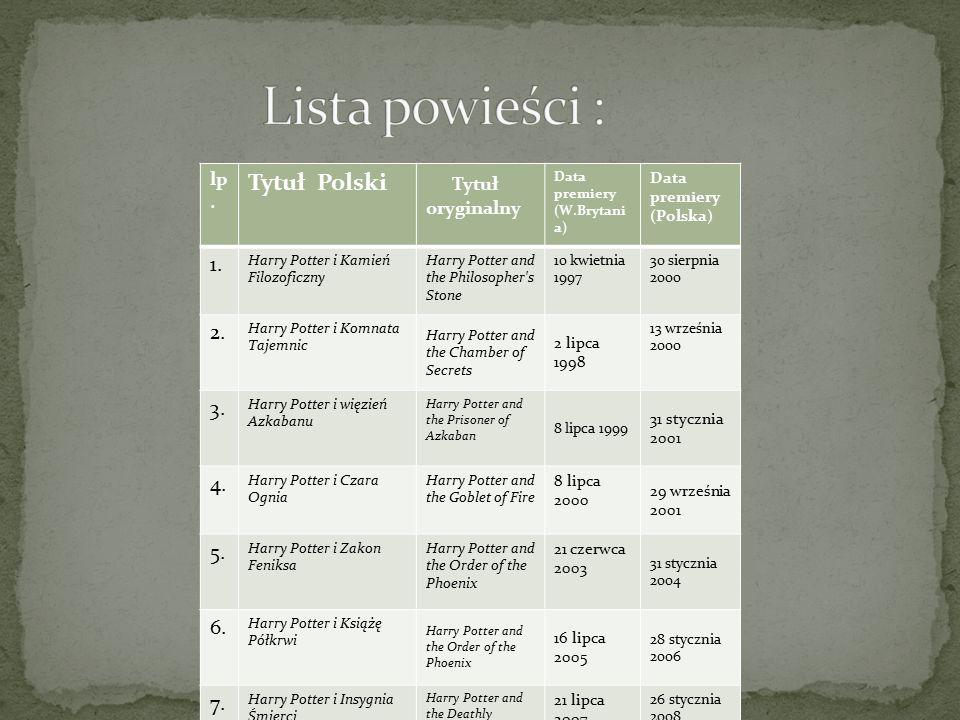 lp.Tytuł Polski Tytuł oryginalny Data premiery (W.Brytani a) Data premiery (Polska) 1.