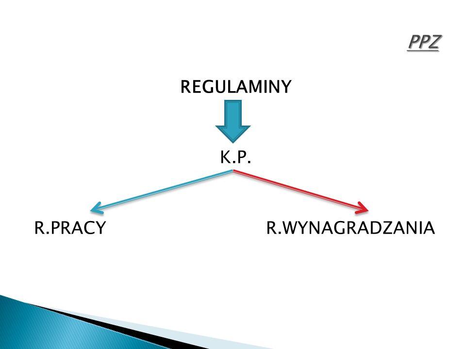 REGULAMINY K.P. R.PRACY R.WYNAGRADZANIA