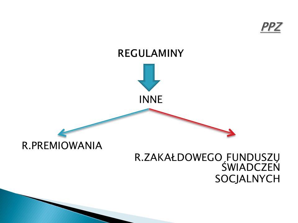 REGULAMINY INNE R.PREMIOWANIA R.ZAKAŁDOWEGO FUNDUSZU ŚWIADCZEŃ SOCJALNYCH