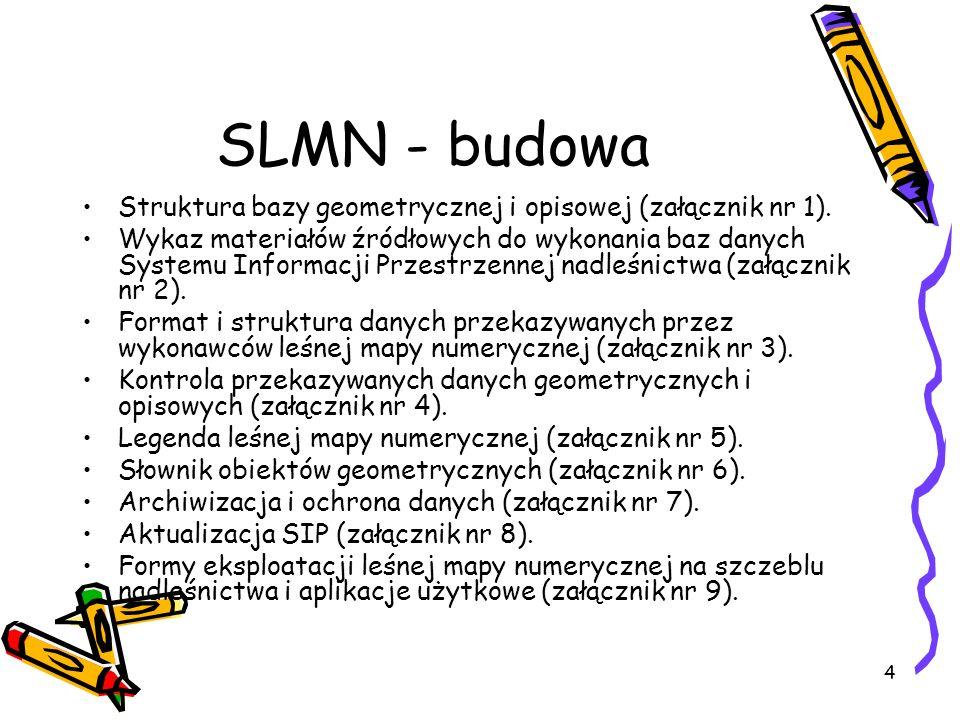 """5 Przykłady zmian Zgodność z ewidencją powszechną (prawo, baza LAS) –Obiekt Podstawowy – """"działka w wydzieleniu >> użytek w wydzieleniu ; Warstwy pochodne (użytkownicy) –zmiana orientacji na użytkownika – polskie nazewnictwo, rozbudowa atrybutów opisowych (subarea >> wydz_pol) Siedliska (IWiKSL) –sposób zapisu w SLMN siedlisk mozaikowatych Błędne definicje danych (praktyka) –warstwa """"Obiekty punktowe – nazwa pola """"x typ pola był """"DOUBLE PRECISION jest """"DECIMAL , –warstwa """"Powierzchnie nie stanowiące wydzieleń – nazwa pliku była """"sparea jest """"sp_area"""