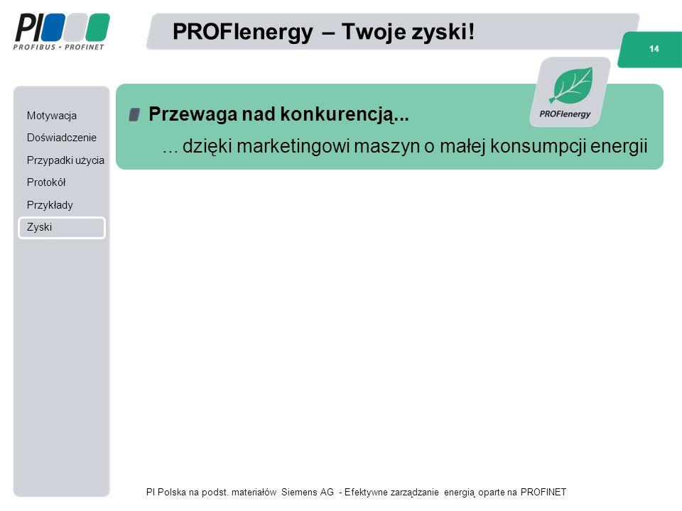 Motywacja Doświadczenie Przypadki użycia Protokół Przykłady Zyski 14 PI Polska na podst.