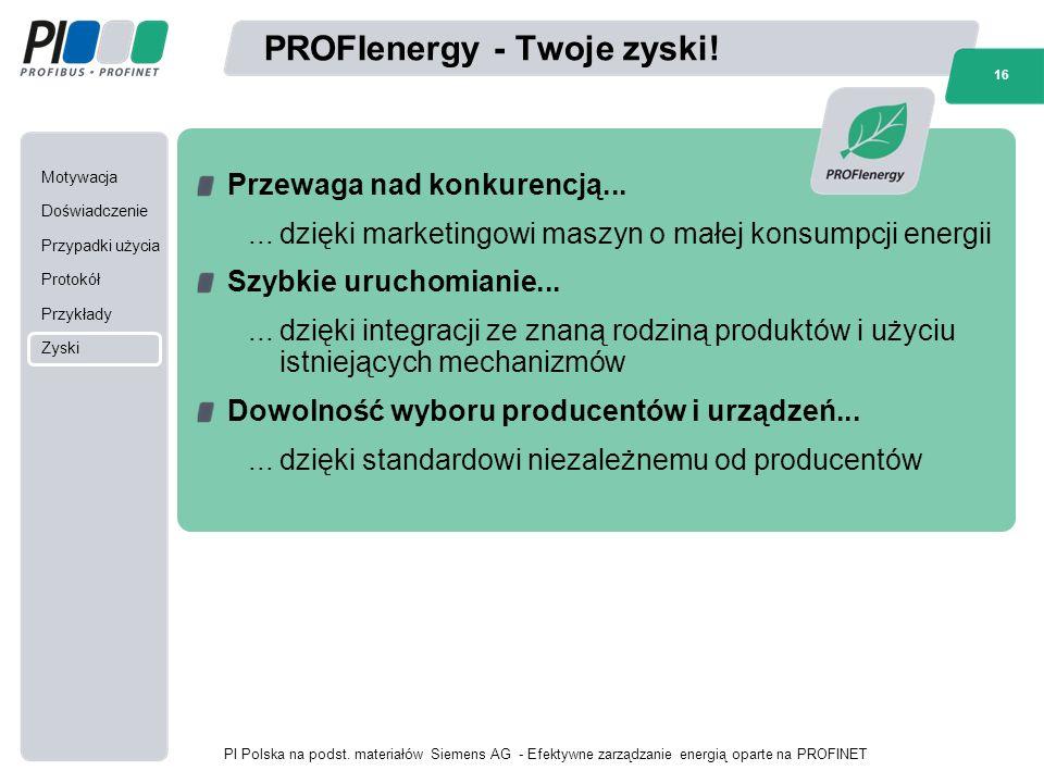 Motywacja Doświadczenie Przypadki użycia Protokół Przykłady Zyski 16 PI Polska na podst.