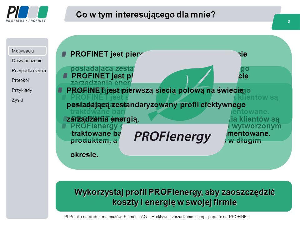 Motywacja Doświadczenie Przypadki użycia Protokół Przykłady Zyski PROFINET jest pierwszą siecią polową na świecie posiadającą zestandaryzowany profil efektywnego zarządzania energią.