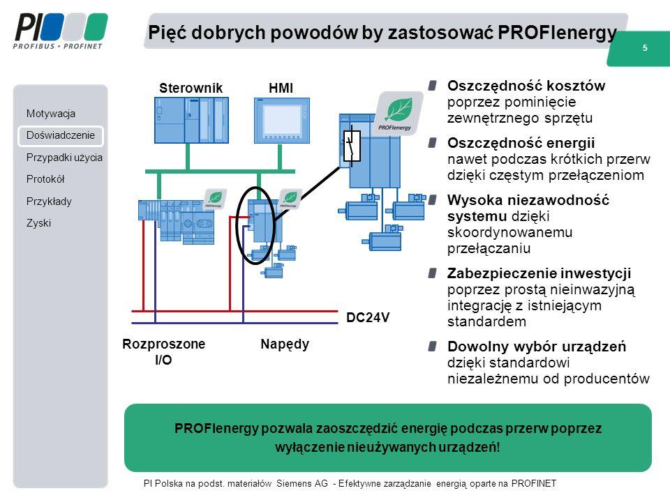 Motywacja Doświadczenie Przypadki użycia Protokół Przykłady Zyski 5 PI Polska na podst.