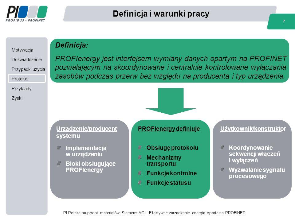 Motywacja Doświadczenie Przypadki użycia Protokół Przykłady Zyski 7 PI Polska na podst.