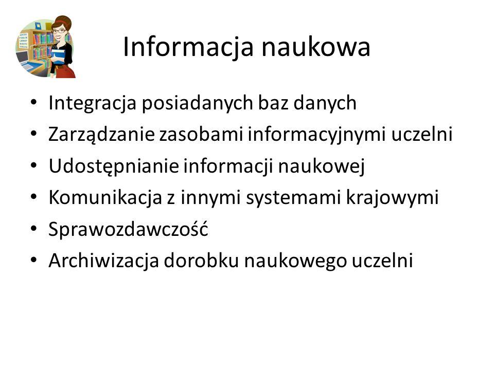 Informacja naukowa Integracja posiadanych baz danych Zarządzanie zasobami informacyjnymi uczelni Udostępnianie informacji naukowej Komunikacja z innymi systemami krajowymi Sprawozdawczość Archiwizacja dorobku naukowego uczelni