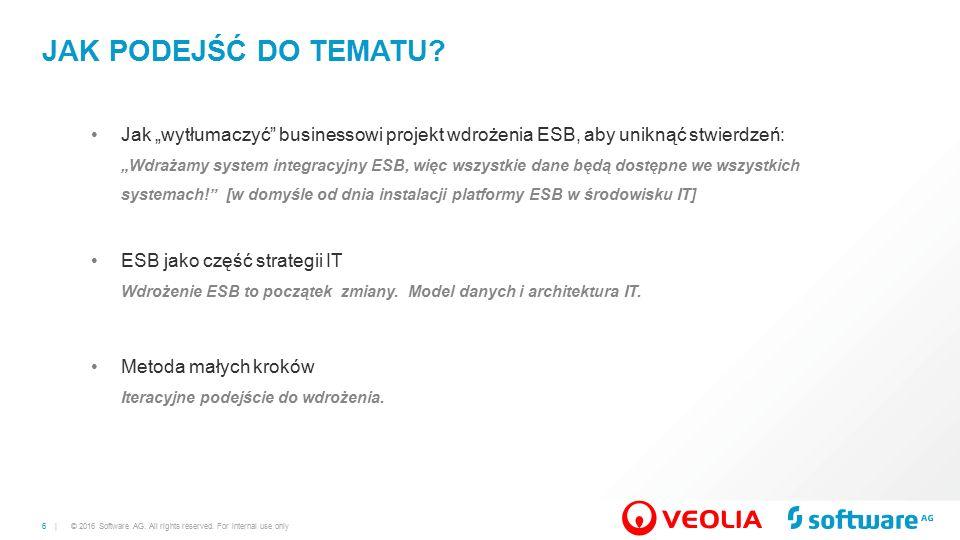 6 | JAK PODEJŚĆ DO TEMATU.© 2016 Software AG. All rights reserved.