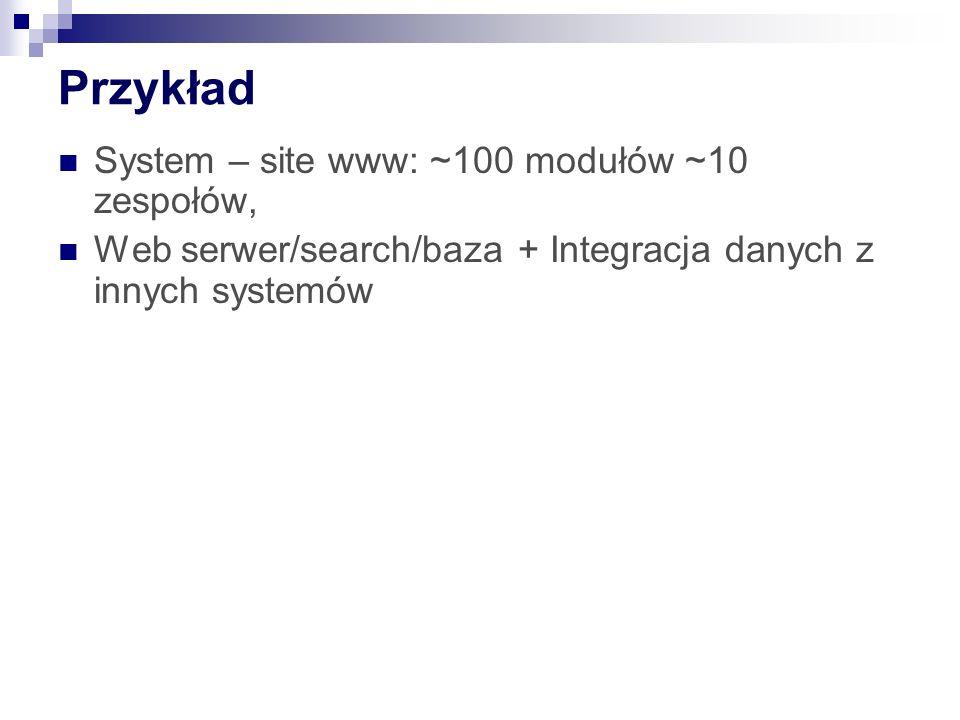 Przykład System – site www: ~100 modułów ~10 zespołów, Web serwer/search/baza + Integracja danych z innych systemów