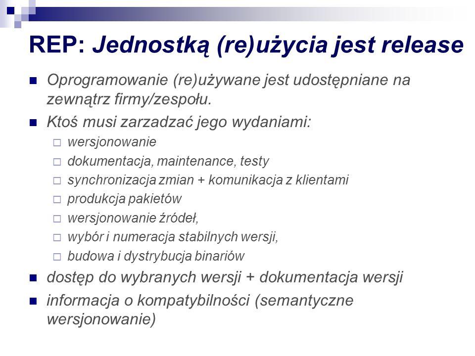 REP: Jednostką (re)użycia jest release Oprogramowanie (re)używane jest udostępniane na zewnątrz firmy/zespołu. Ktoś musi zarzadzać jego wydaniami:  w