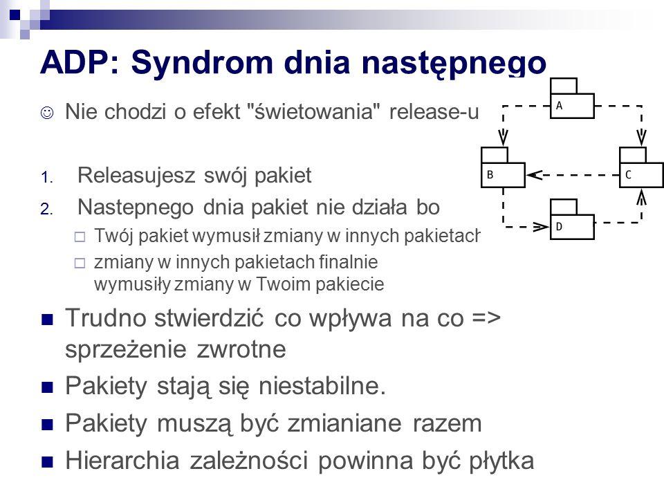ADP: Syndrom dnia następnego Nie chodzi o efekt świetowania release-u 1.