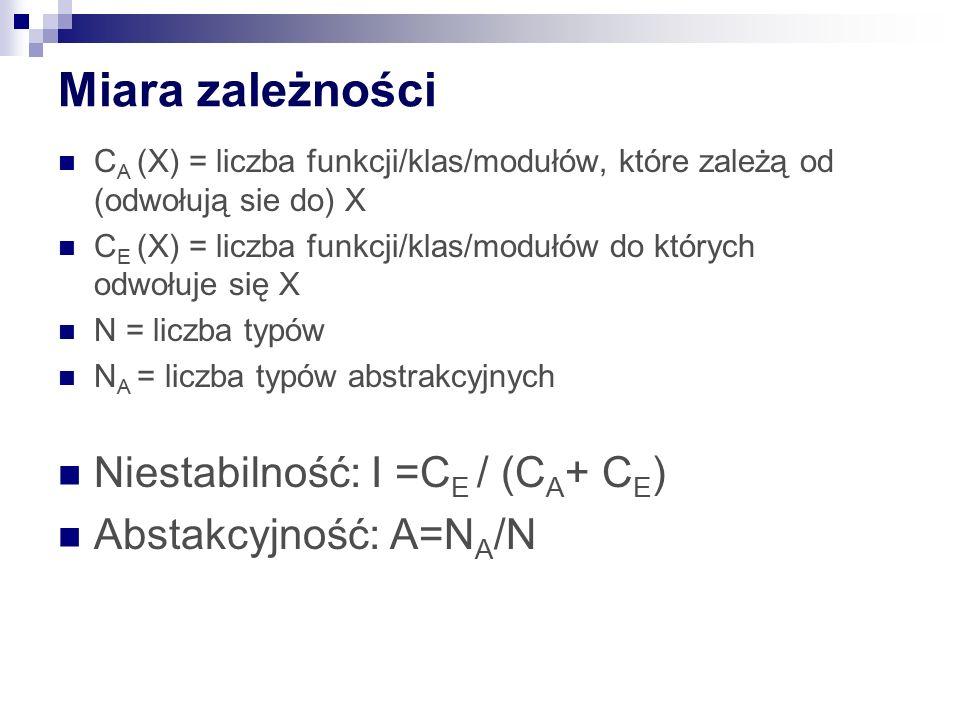 Miara zależności C A (X) = liczba funkcji/klas/modułów, które zależą od (odwołują sie do) X C E (X) = liczba funkcji/klas/modułów do których odwołuje się X N = liczba typów N A = liczba typów abstrakcyjnych Niestabilność: I =C E / (C A + C E ) Abstakcyjność: A=N A /N