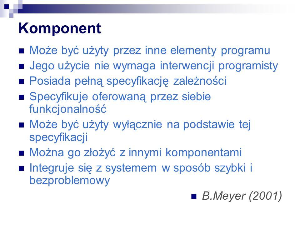 Komponent Może być użyty przez inne elementy programu Jego użycie nie wymaga interwencji programisty Posiada pełną specyfikację zależności Specyfikuje oferowaną przez siebie funkcjonalność Może być użyty wyłącznie na podstawie tej specyfikacji Można go złożyć z innymi komponentami Integruje się z systemem w sposób szybki i bezproblemowy B.Meyer (2001)
