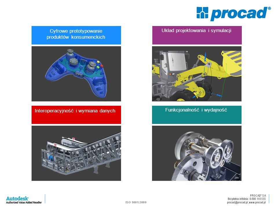 Interoperacyjność i wymiana danych Układ projektowania i symulacji Cyfrowe prototypowanie produktów konsumenckich Funkcjonalność i wydajność