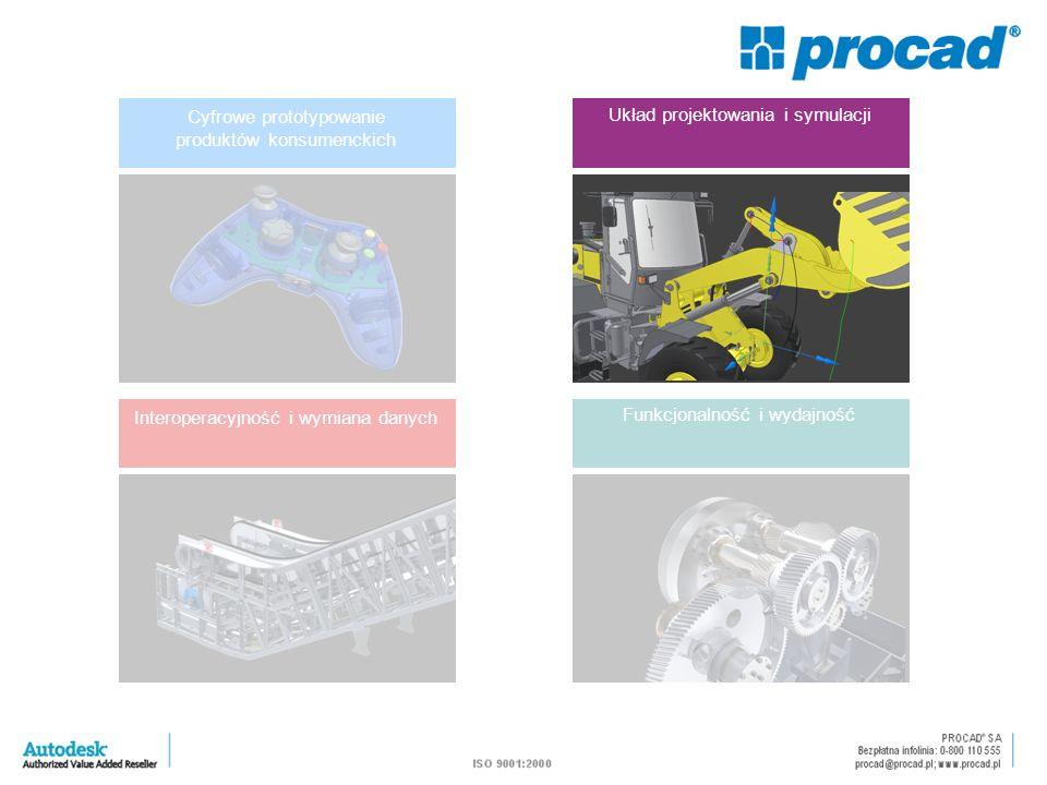 Układ projektowania i symulacji Cyfrowe prototypowanie produktów konsumenckich Interoperacyjność i wymiana danych Funkcjonalność i wydajność