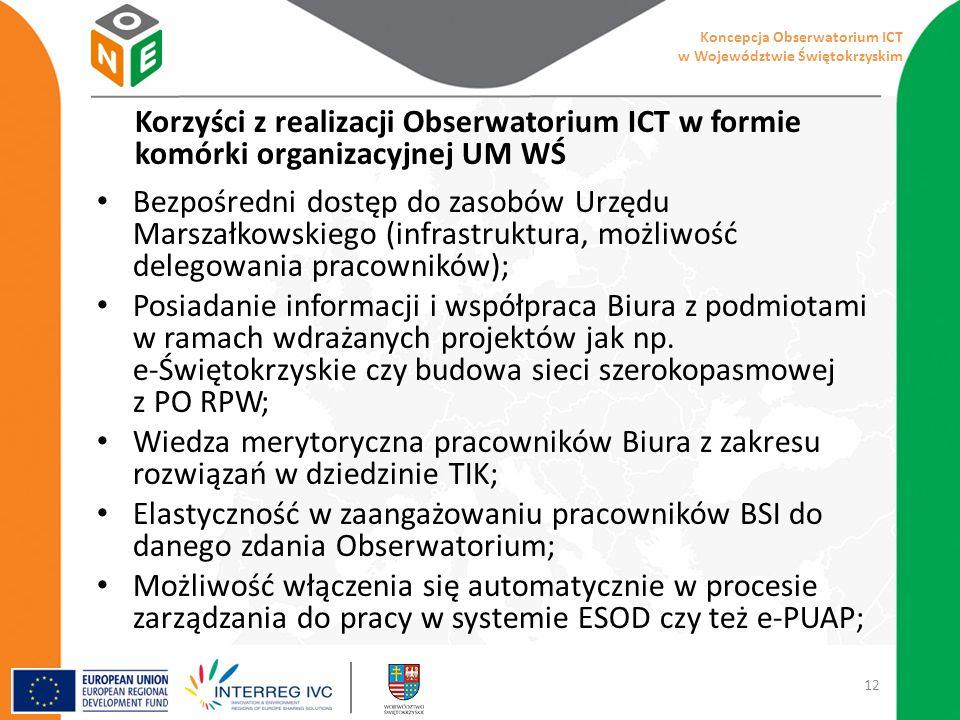 Korzyści z realizacji Obserwatorium ICT w formie komórki organizacyjnej UM WŚ Bezpośredni dostęp do zasobów Urzędu Marszałkowskiego (infrastruktura, możliwość delegowania pracowników); Posiadanie informacji i współpraca Biura z podmiotami w ramach wdrażanych projektów jak np.