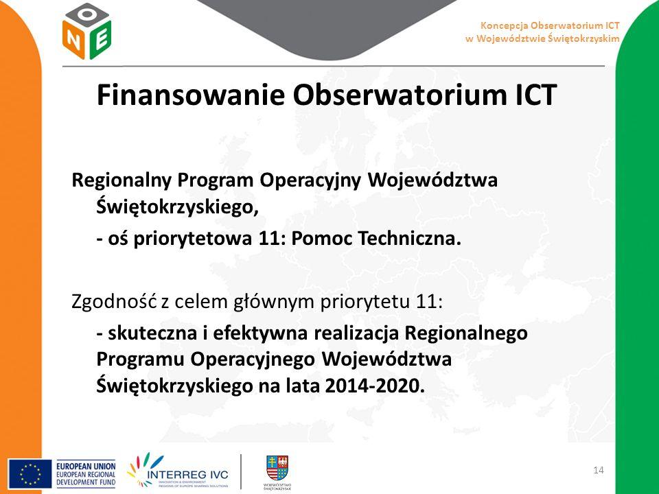 Finansowanie Obserwatorium ICT Regionalny Program Operacyjny Województwa Świętokrzyskiego, - oś priorytetowa 11: Pomoc Techniczna.