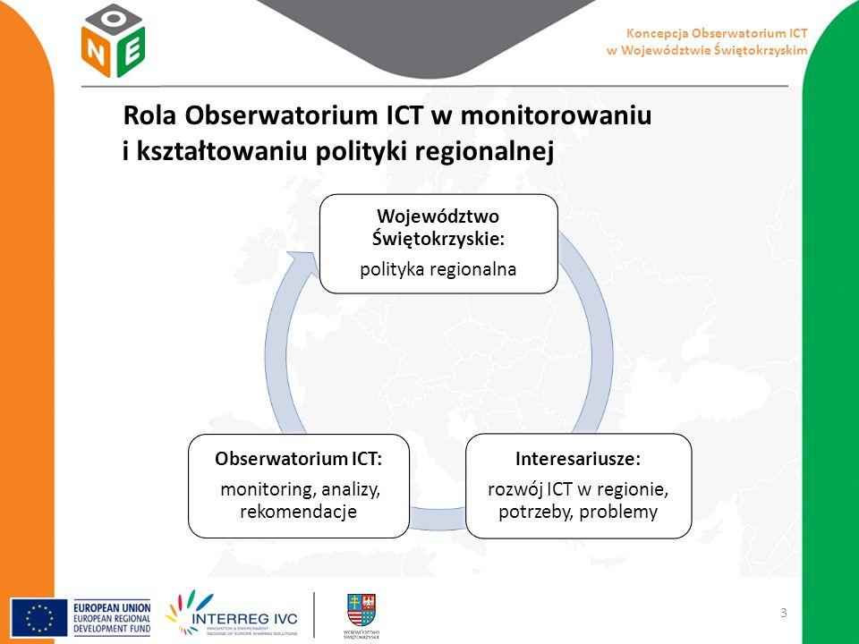 Zakres projektu ONE analiza dobrych praktyk dotyczących monitorowania ICT w uczestniczących regionach - Piemont oraz Friuli-Venezia Giulia (Włochy), Ile-de- France (agencja La Fonderie – Francja), Manchester (Wielka Brytania, Stuttgart (Niemcy), Praga (Czechy), Cypr oraz Województwa Świętokrzyskie i Łódzkie; koncepcja i podstawowe zasady wdrażania Obserwatoriów ICT ; plan wdrożenia Obserwatoriów ICT w uczestniczących regionach.