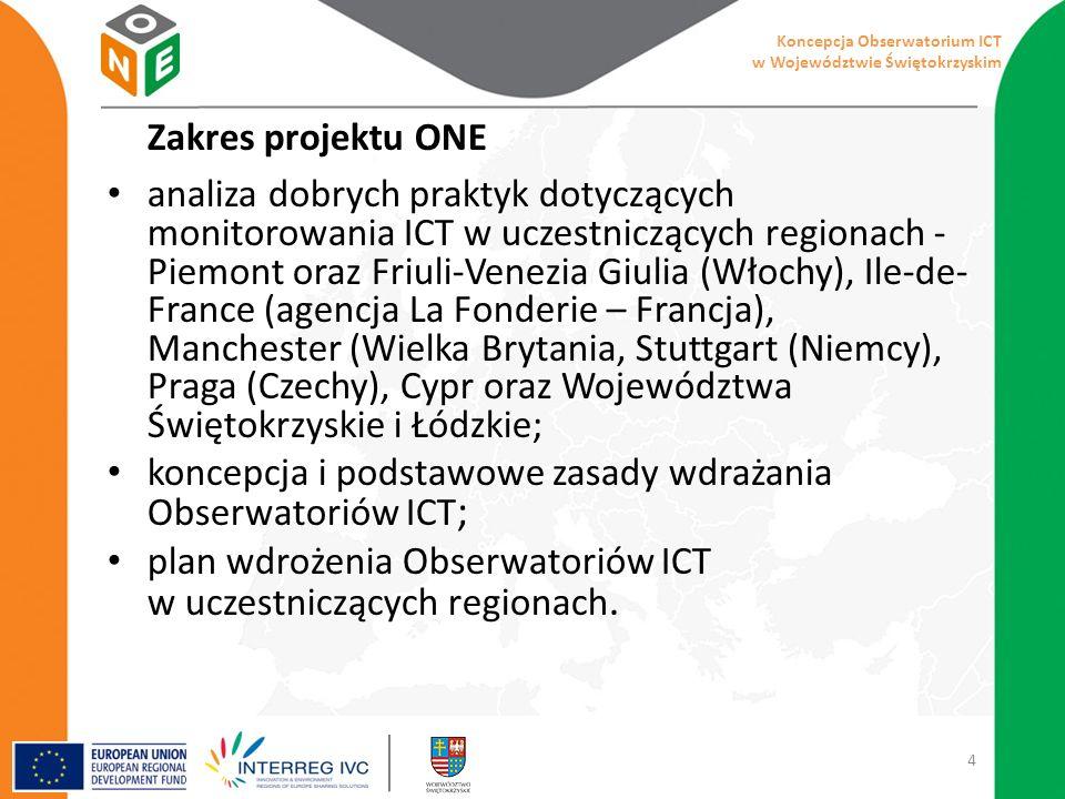Cele Obserwatorium ICT Wspieranie skutecznej i efektywnej realizacji polityki regionalnej w obszarze ICT w regionie świętokrzyskim: 1.Monitorowanie stanu ICT, między innymi obszarów infrastruktury telekomunikacyjnej, zapotrzebowania i podaży usług drogą elektroniczną, stanu infrastruktury informatycznej oraz umiejętności i stopnia wykorzystywania narzędzi teleinformatycznych przez społeczeństwo regionu; 2.Prognozowanie rozwoju technologii ICT i zapotrzebowania na nie w regionie; 3.Rekomendacje kierunków wsparcia finansowego i działań Województwa oraz ciągła i bieżąca ich aktualizacja.